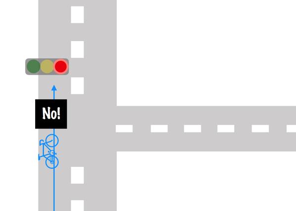 あなたとみんなの命を守る10のサイクリングルール